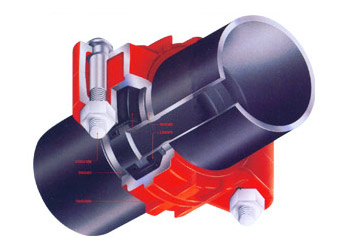 Grooved Fire Fighting Pipes